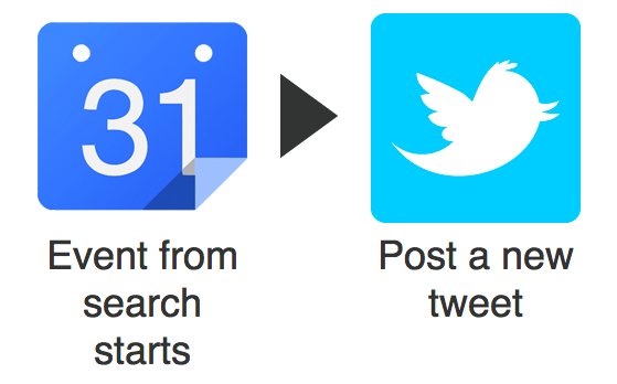 Ifttt  Tweet from Google Calendar
